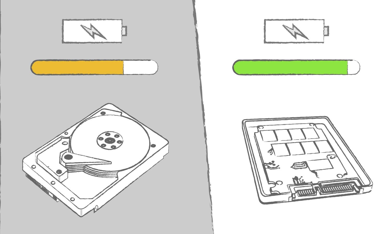 컴퓨터 효율성에 대한 하드 디스크 드라이브 대비 SSD의 장점을 설명하는 예시.